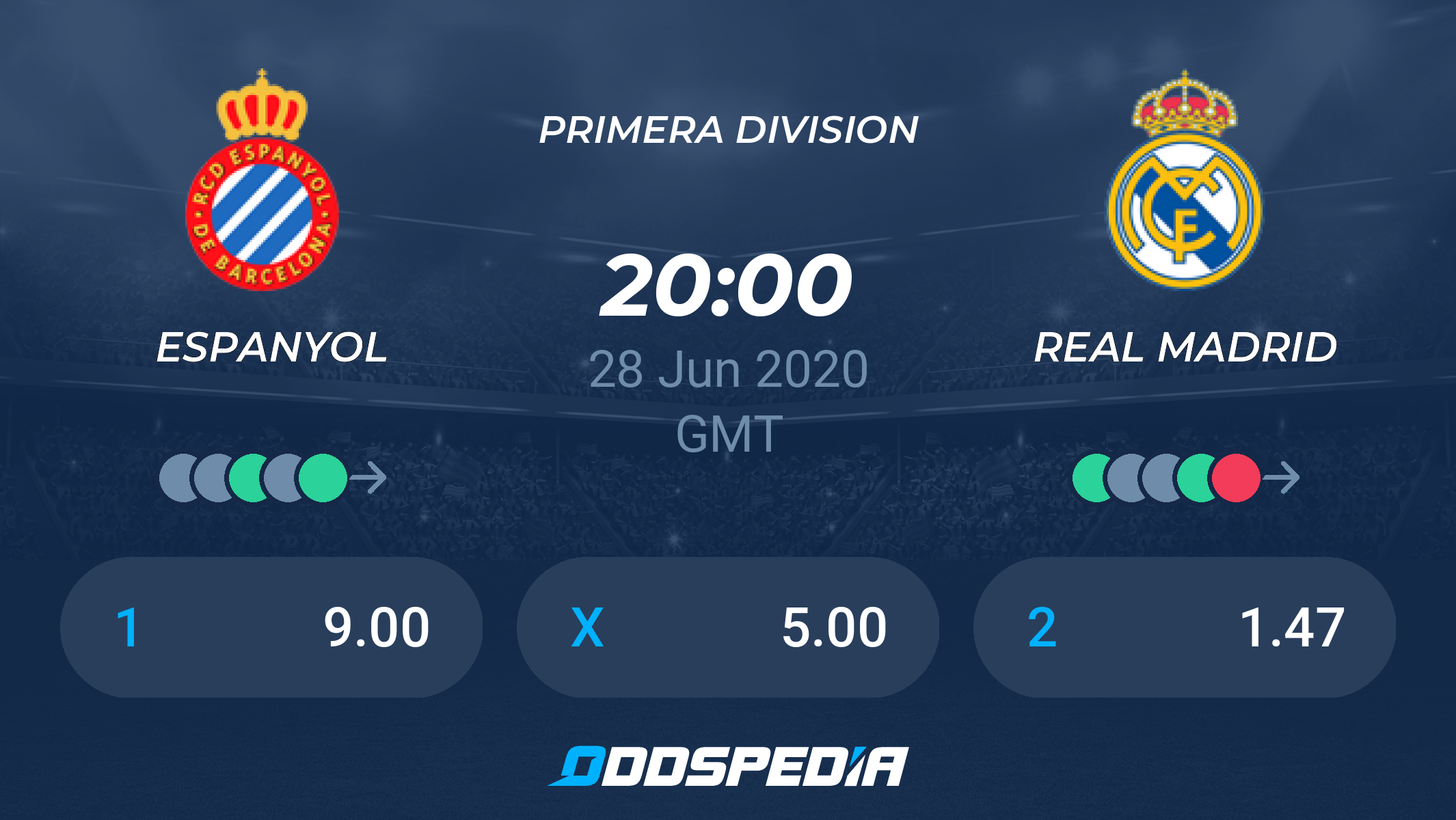 Espanyol Real Madrid Odds Stats Live Scores