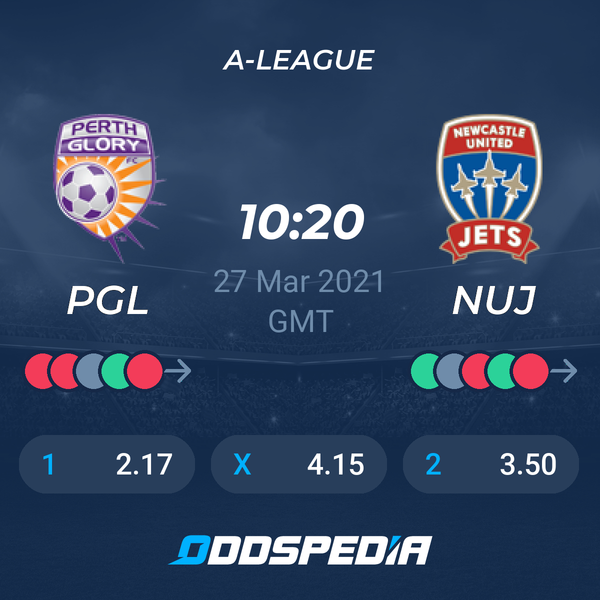 newcastle jets vs perth glory betting tips